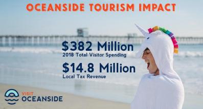 tourism.PNG