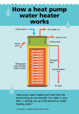 why heat pumps.png