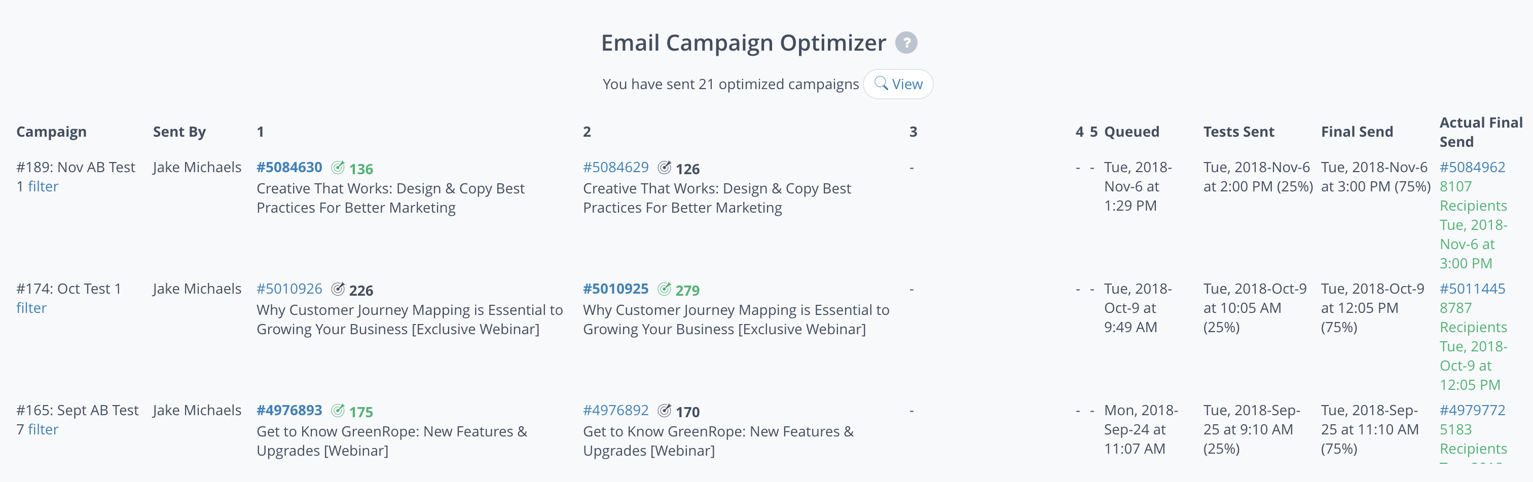 Campaign Optimizer