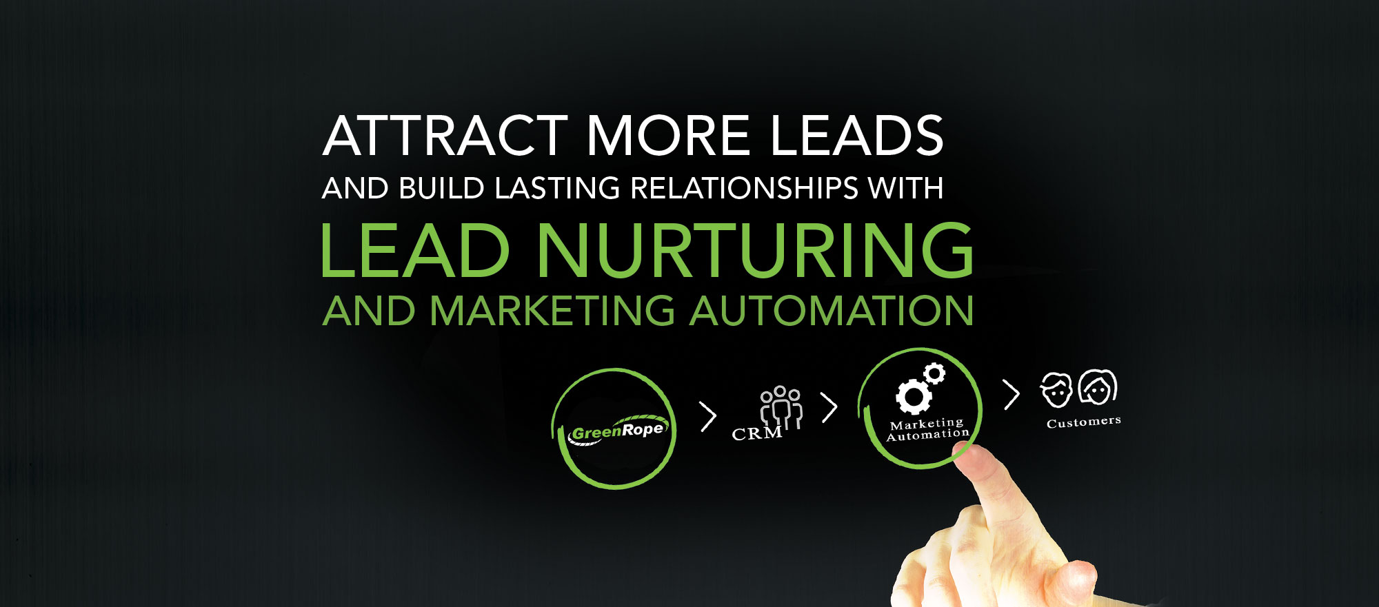 CRM Marketing Automation