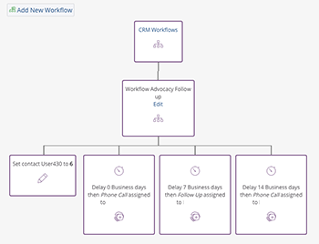 Blog Workflows - Reduced.png